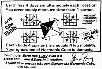 Time Cube Theory
