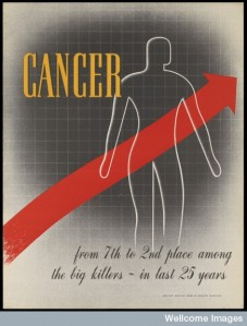 L0069830 Cancer. From 7th to 2nd place among the big killers... Credit: Wellcome Library, London. Wellcome Images images@wellcome.ac.uk http://wellcomeimages.org A red arrow on a graph pointing upwards through a human body, representing the increase in cancer in the USA. Colour lithograph after Fellnagel, 1941. 1941 By: United States. Public Health Service. and FellnagelPublished: [1941] Copyrighted work available under Creative Commons Attribution only licence CC BY 4.0 http://creativecommons.org/licenses/by/4.0/