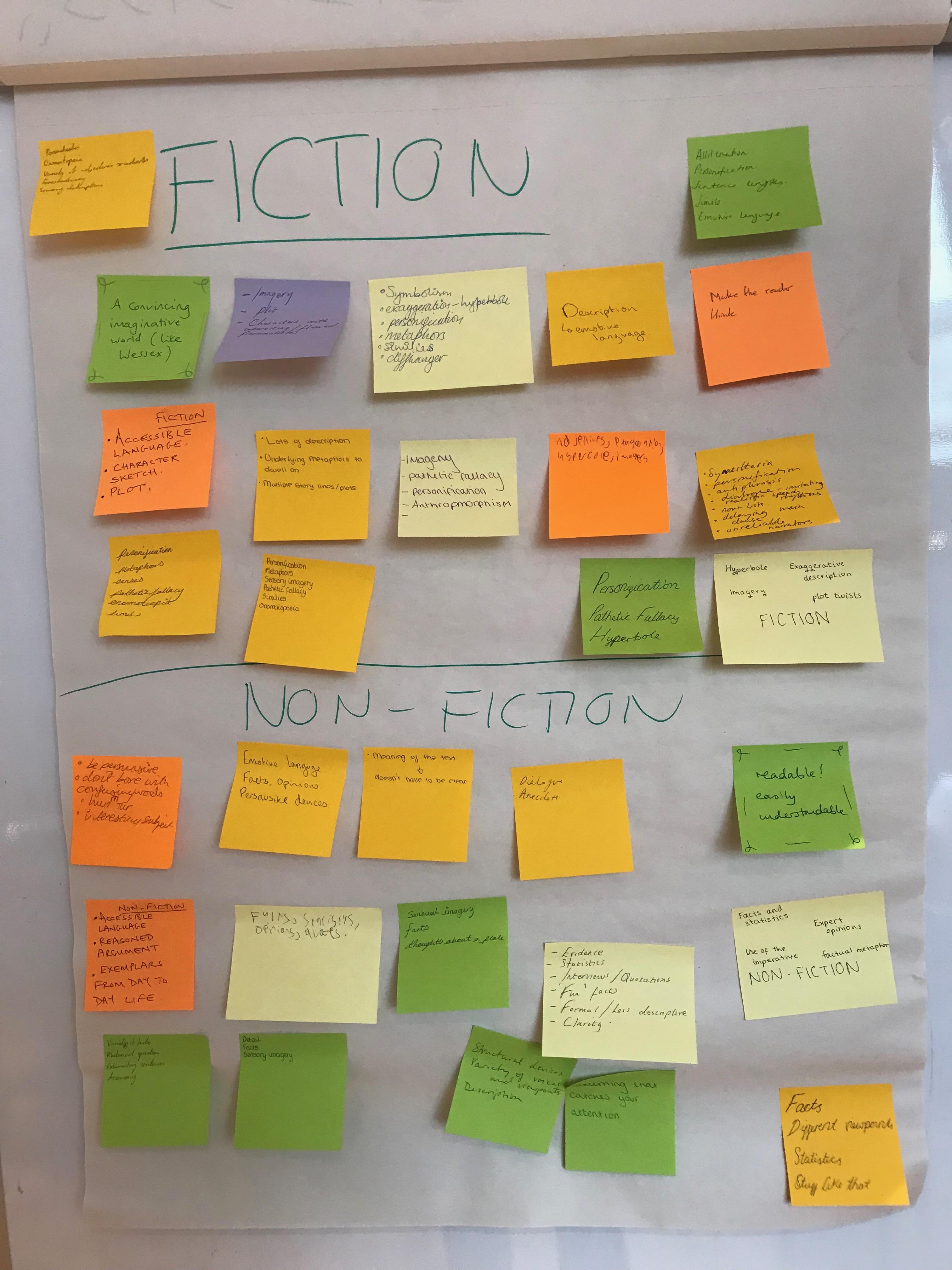 fiction post its